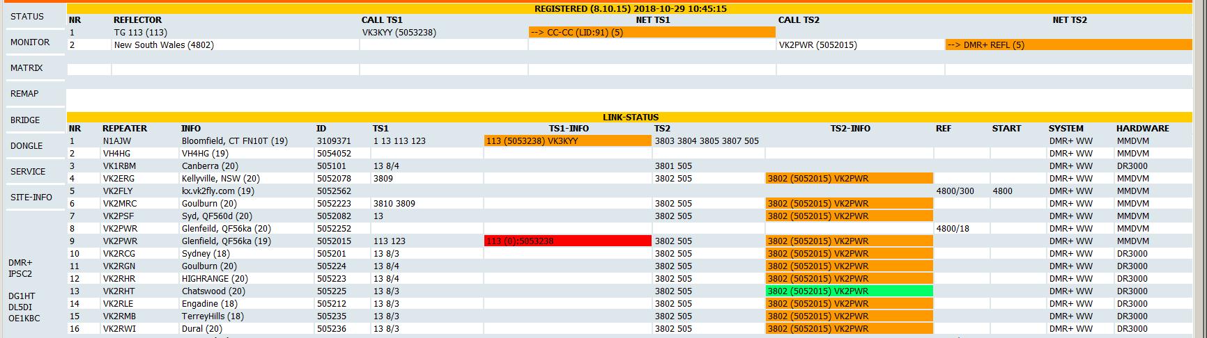 New Australian DMR+IpSC2 settings – Roger Clark